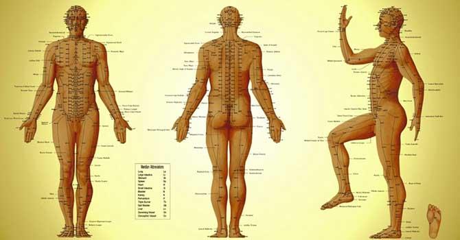 Acupunctuur Punten In Kaart